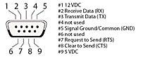 2_nine-pin_serial_ports